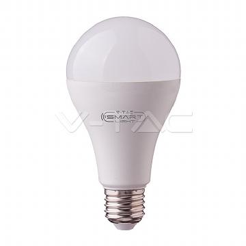 Smart led žarulje